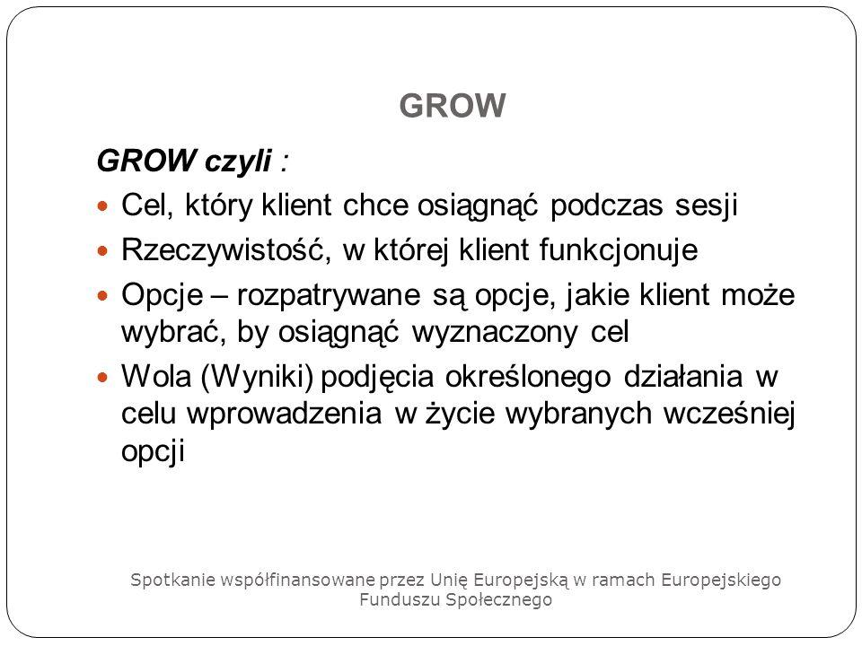 GROW GROW czyli : Cel, który klient chce osiągnąć podczas sesji