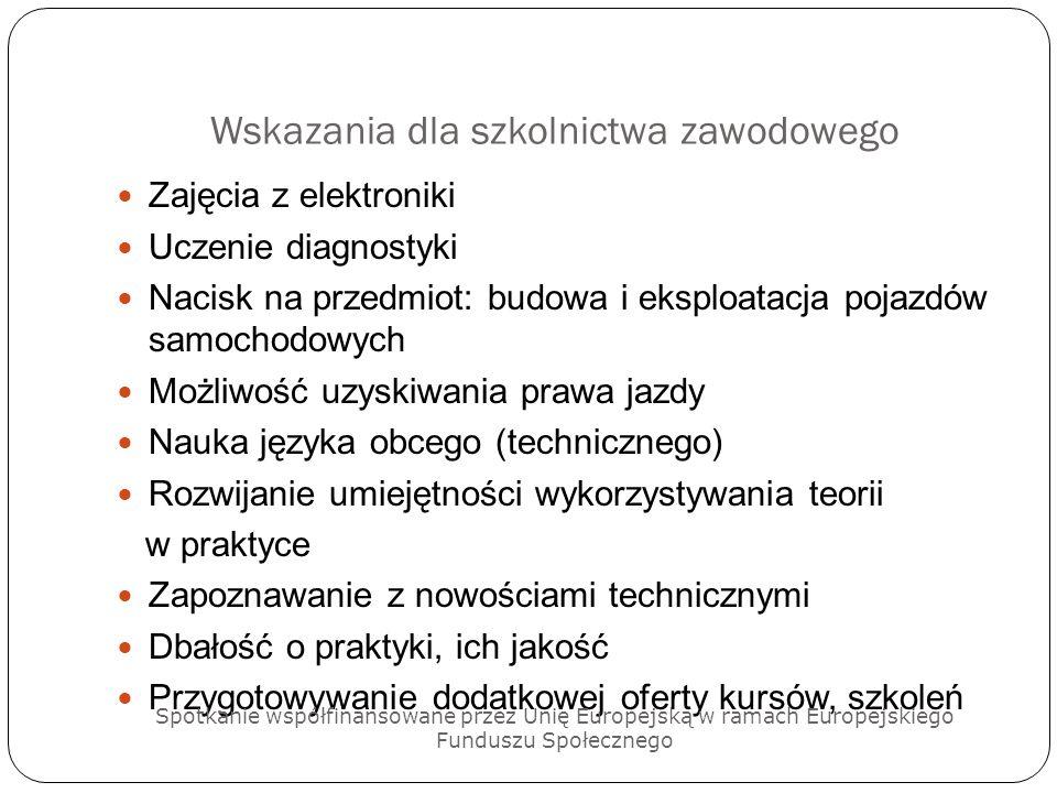 Wskazania dla szkolnictwa zawodowego