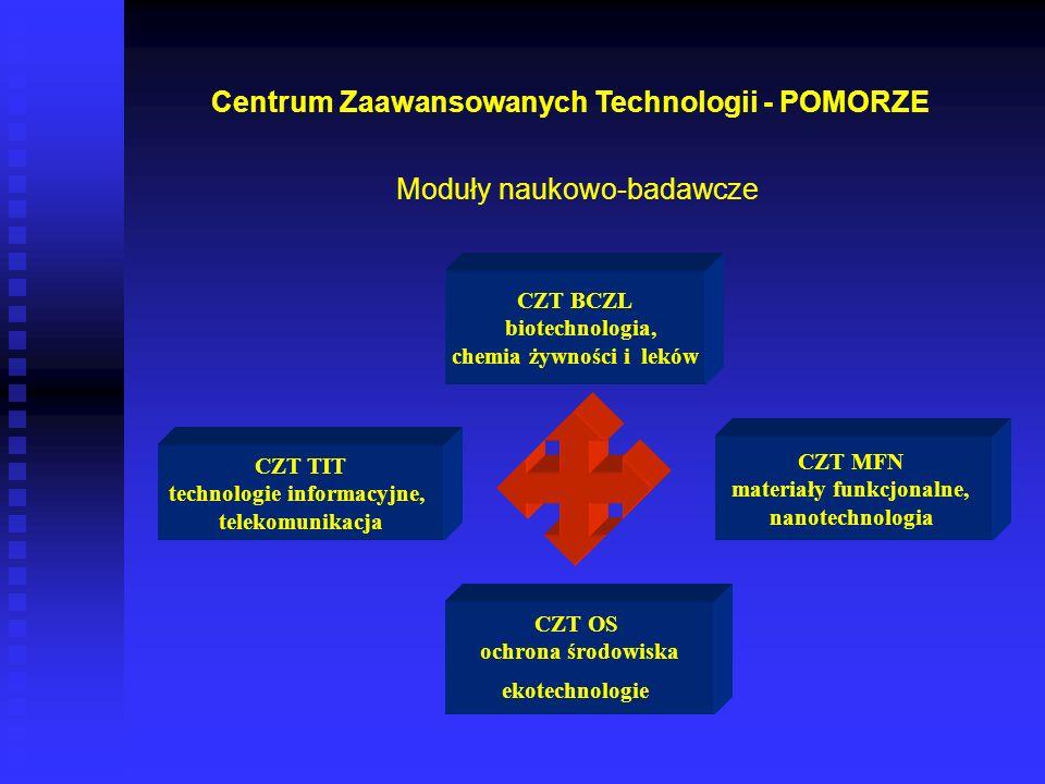 Centrum Zaawansowanych Technologii - POMORZE