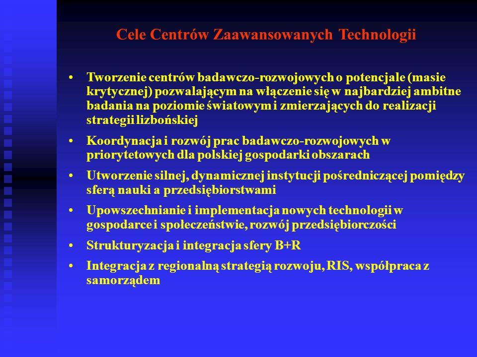 Cele Centrów Zaawansowanych Technologii