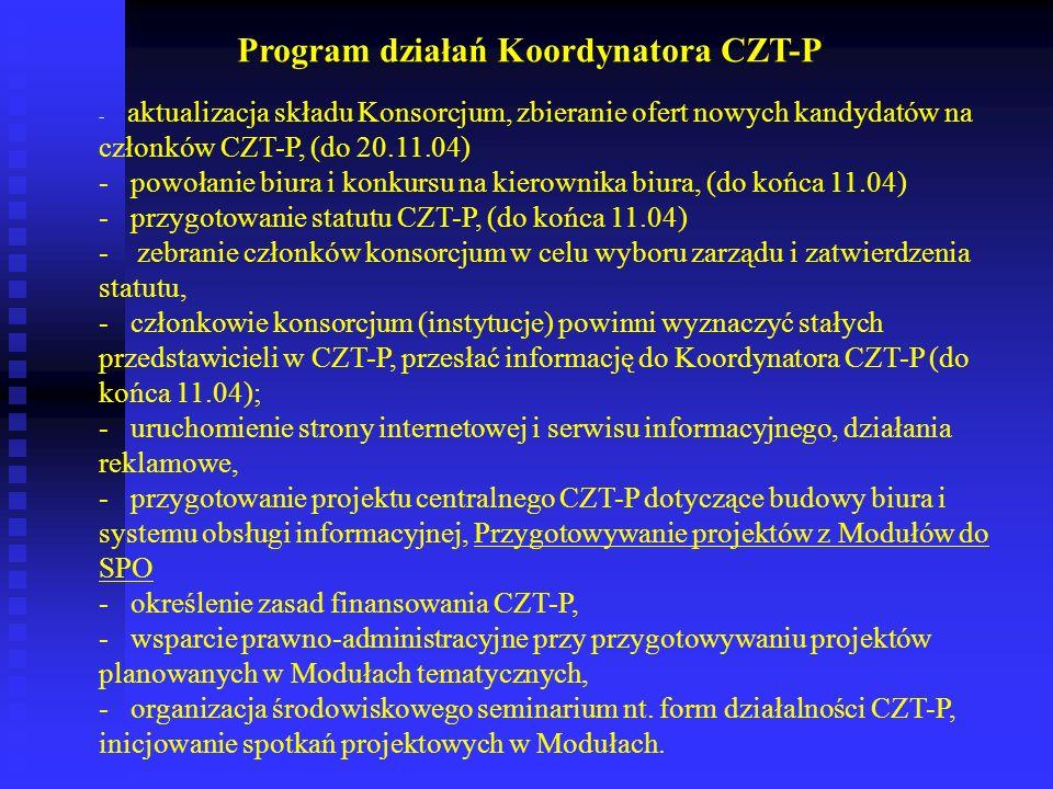 Program działań Koordynatora CZT-P