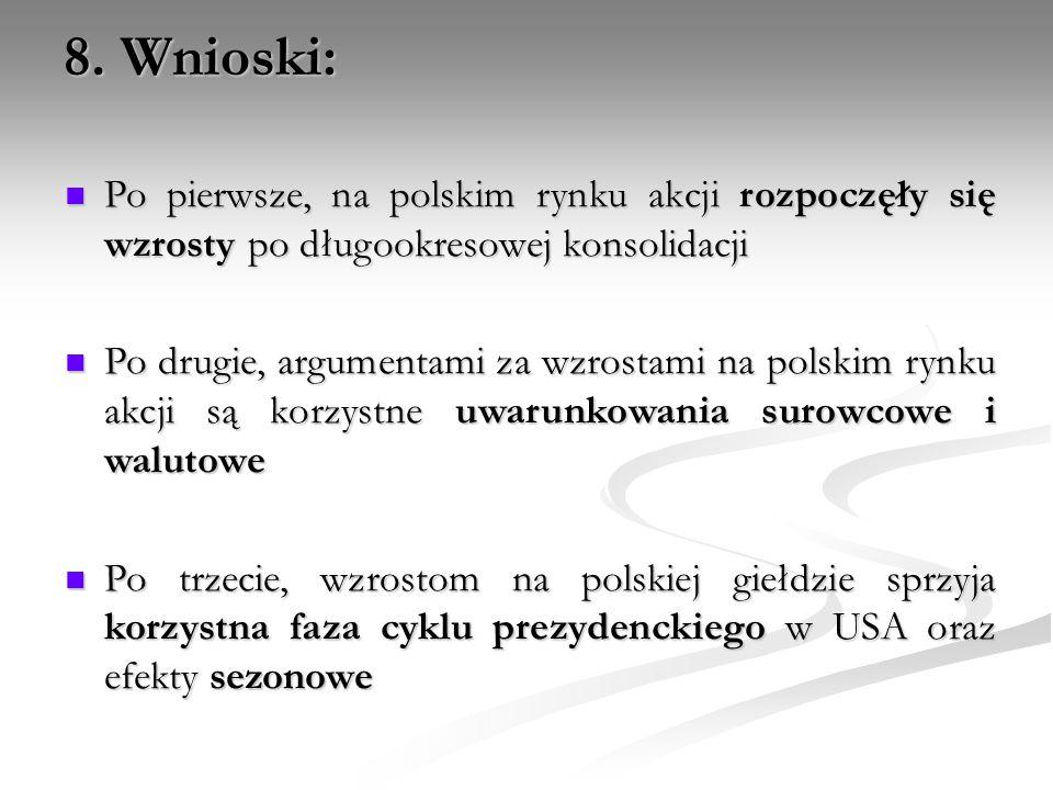 8. Wnioski: Po pierwsze, na polskim rynku akcji rozpoczęły się wzrosty po długookresowej konsolidacji.