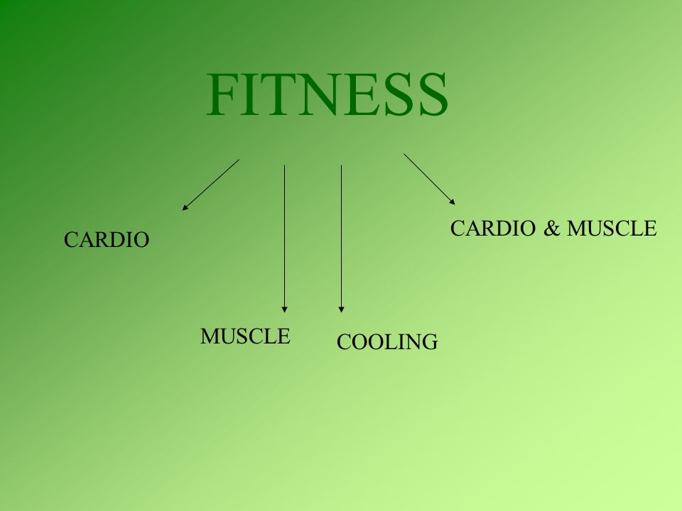 FITNESS CARDIO & MUSCLE CARDIO MUSCLE COOLING
