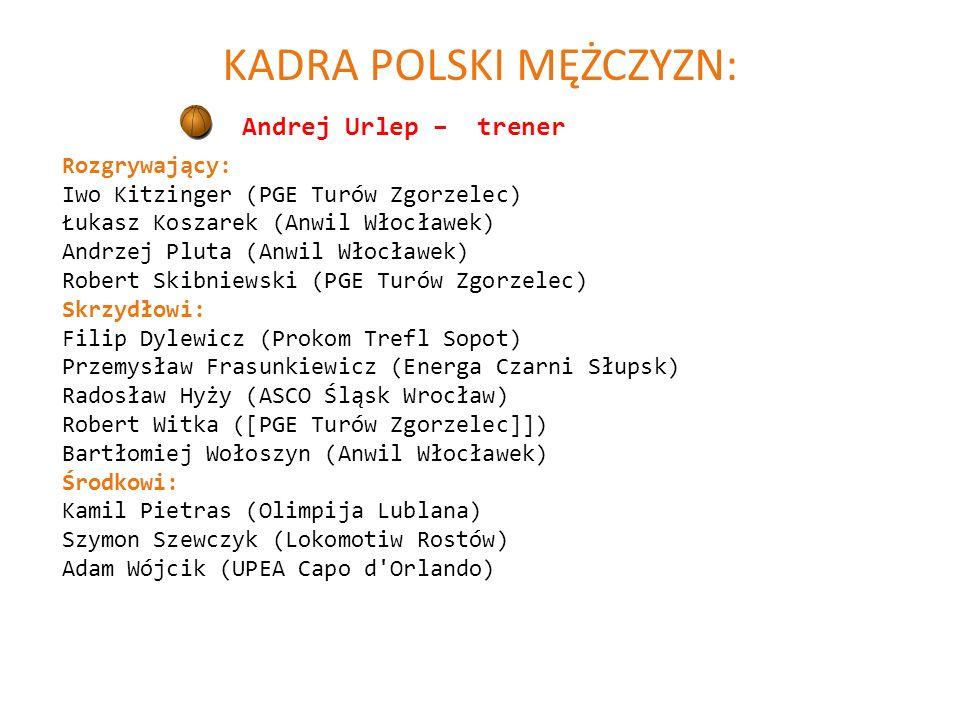 KADRA POLSKI MĘŻCZYZN: