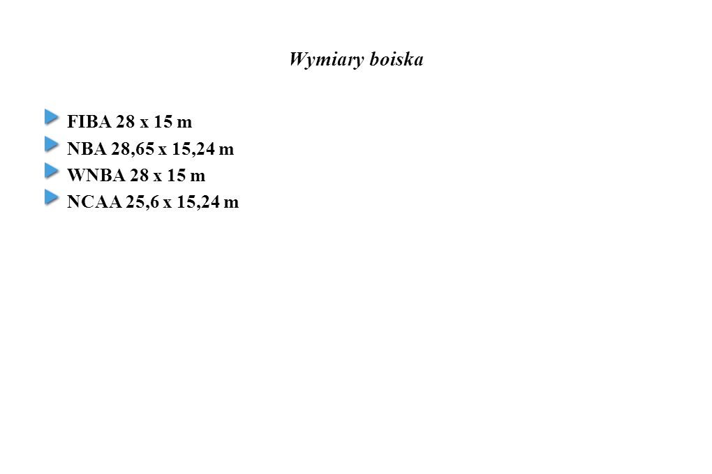 Wymiary boiska FIBA 28 x 15 m NBA 28,65 x 15,24 m WNBA 28 x 15 m