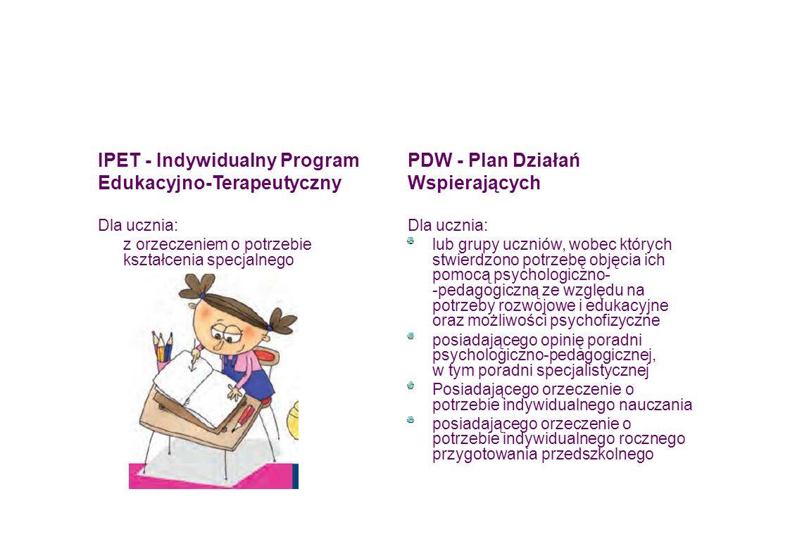 IPET - Indywidualny Program PDW - Plan Działań