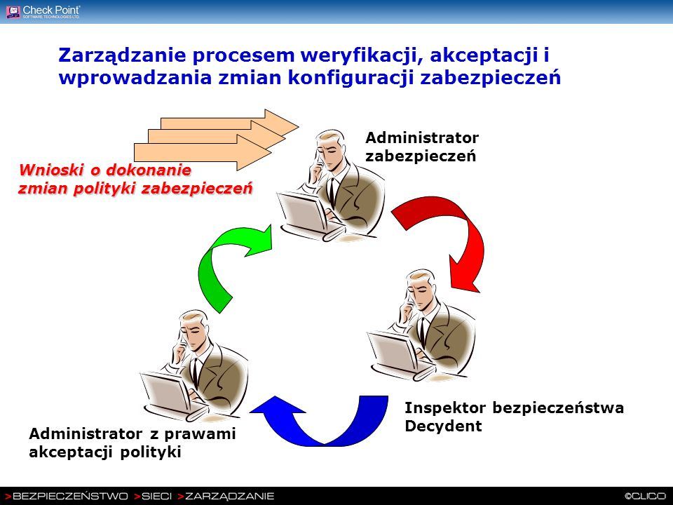 Zarządzanie procesem weryfikacji, akceptacji i wprowadzania zmian konfiguracji zabezpieczeń