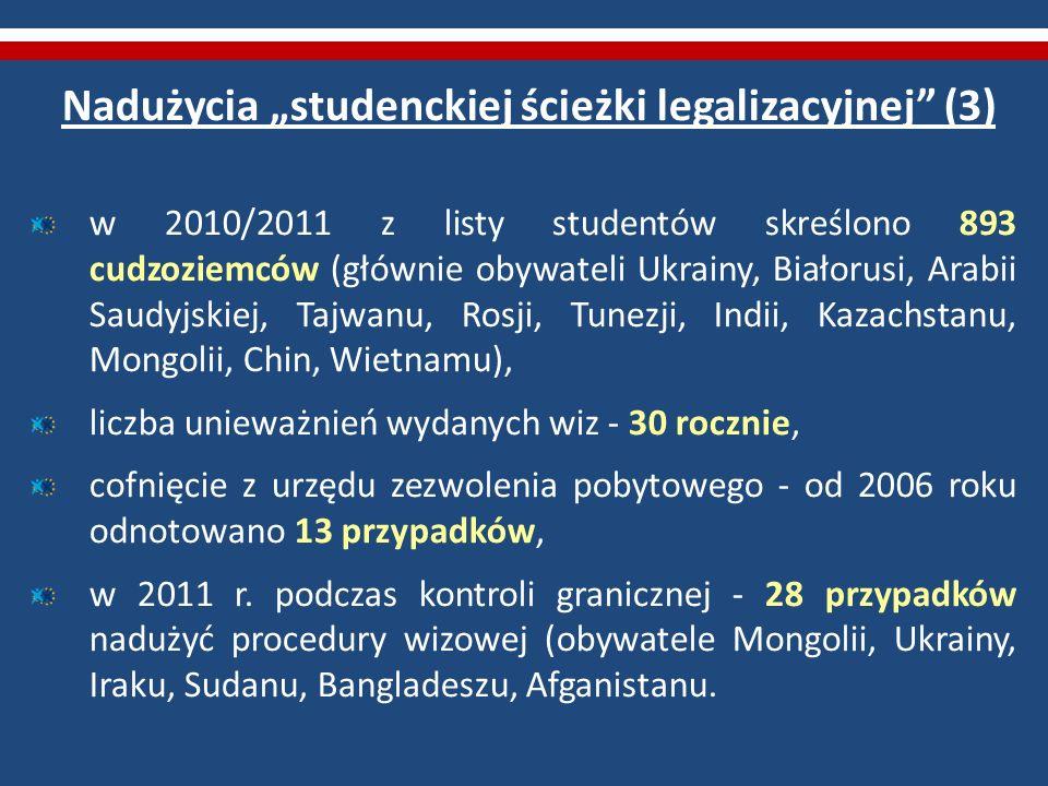"""Nadużycia """"studenckiej ścieżki legalizacyjnej (3)"""