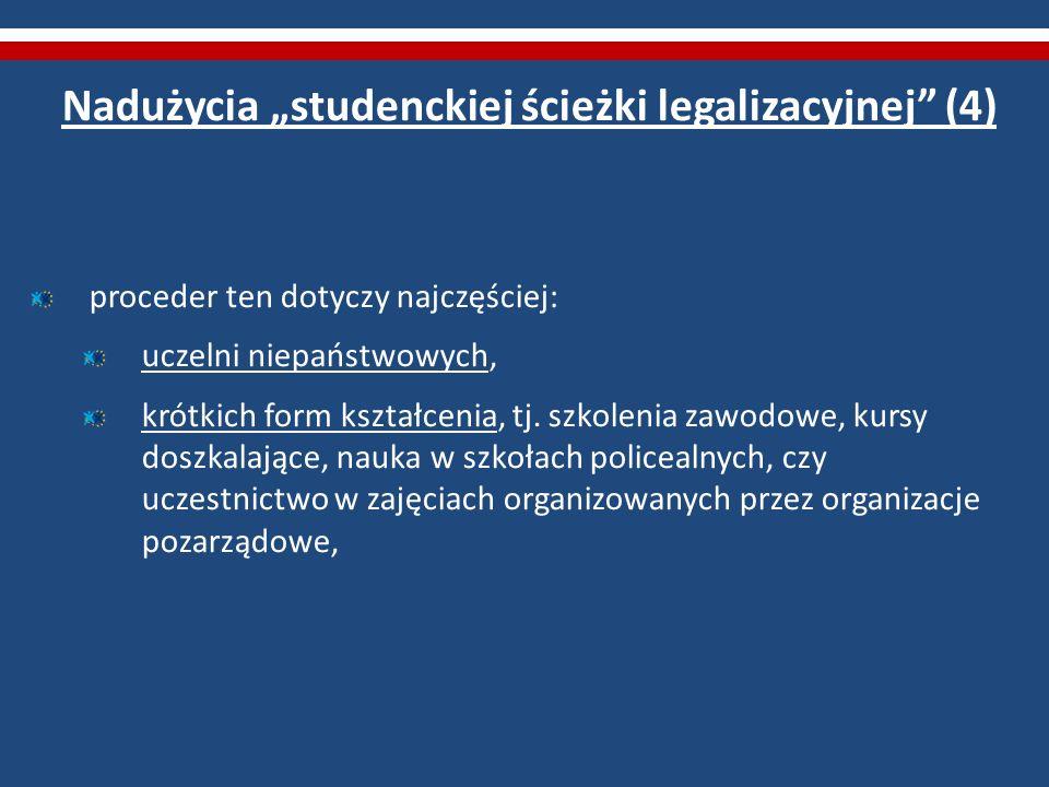 """Nadużycia """"studenckiej ścieżki legalizacyjnej (4)"""