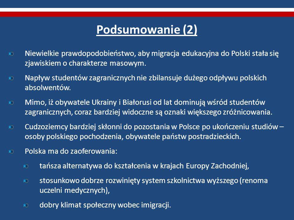 Podsumowanie (2) Niewielkie prawdopodobieństwo, aby migracja edukacyjna do Polski stała się zjawiskiem o charakterze masowym.
