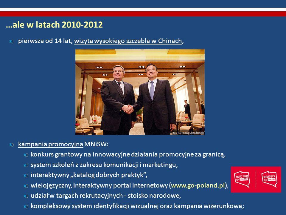 …ale w latach 2010-2012 pierwsza od 14 lat, wizyta wysokiego szczebla w Chinach, kampania promocyjna MNiSW: