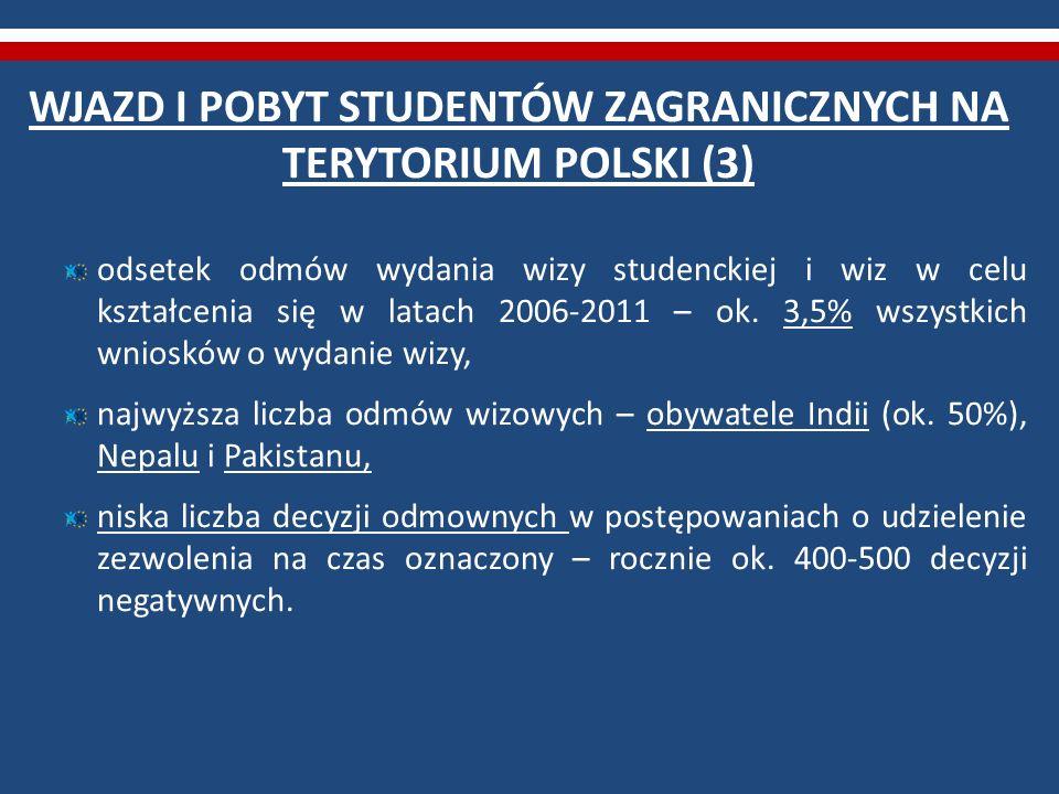 WJAZD I POBYT STUDENTÓW ZAGRANICZNYCH NA TERYTORIUM POLSKI (3)