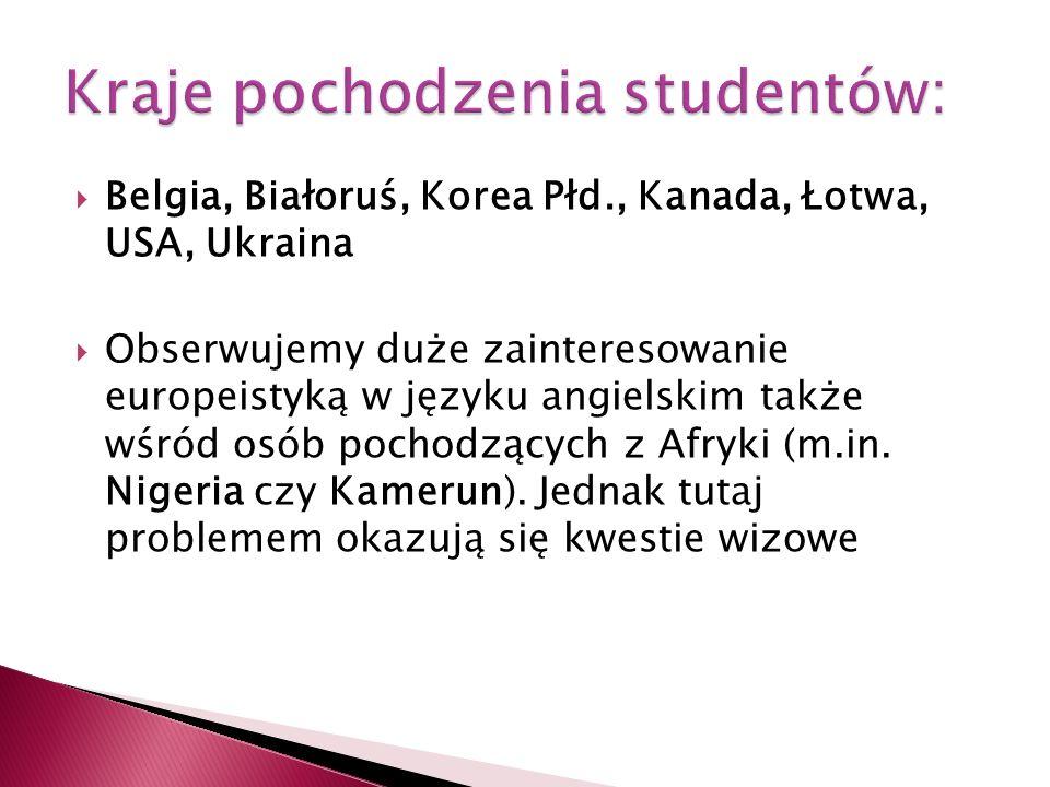Kraje pochodzenia studentów: