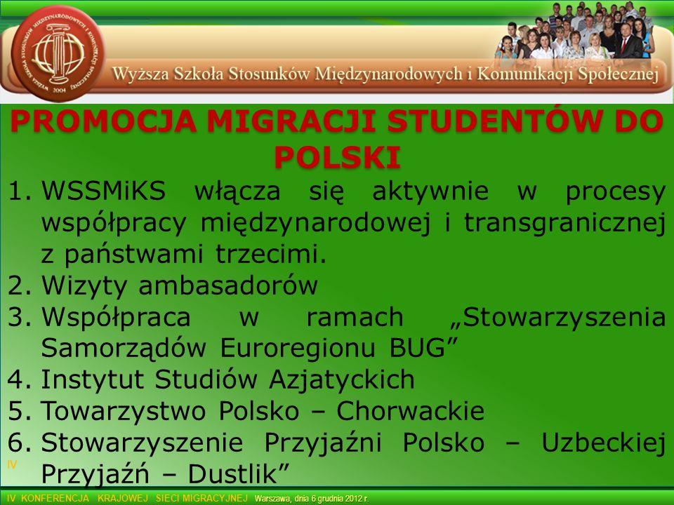 PROMOCJA MIGRACJI STUDENTÓW DO POLSKI