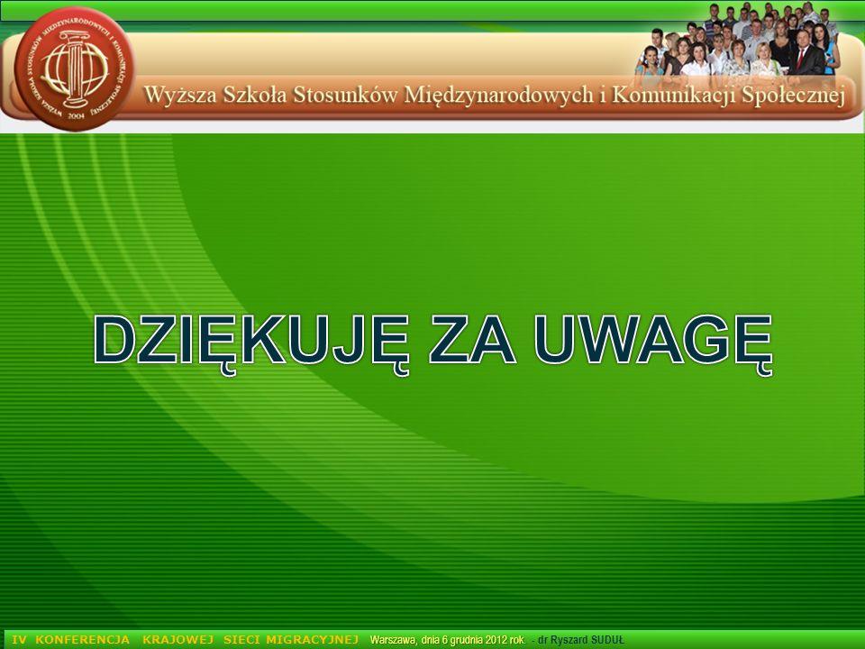 DZIĘKUJĘ ZA UWAGĘ IV KONFERENCJA KRAJOWEJ SIECI MIGRACYJNEJ Warszawa, dnia 6 grudnia 2012 rok.