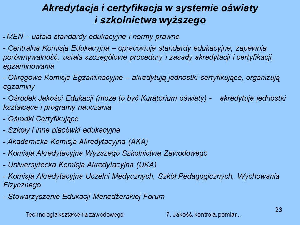 Akredytacja i certyfikacja w systemie oświaty i szkolnictwa wyższego