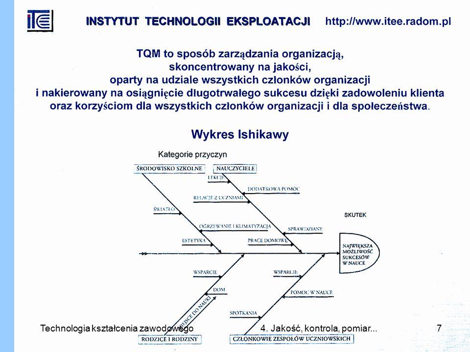 Technologia kształcenia zawodowego 4. Jakość, kontrola, pomiar...
