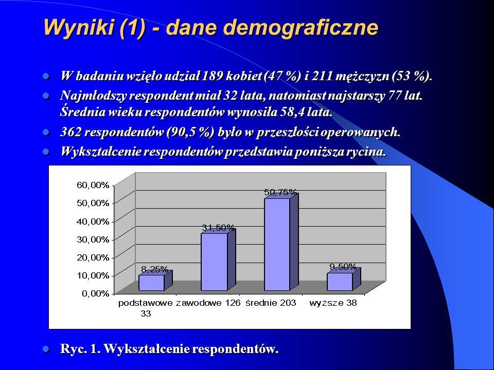 Wyniki (1) - dane demograficzne