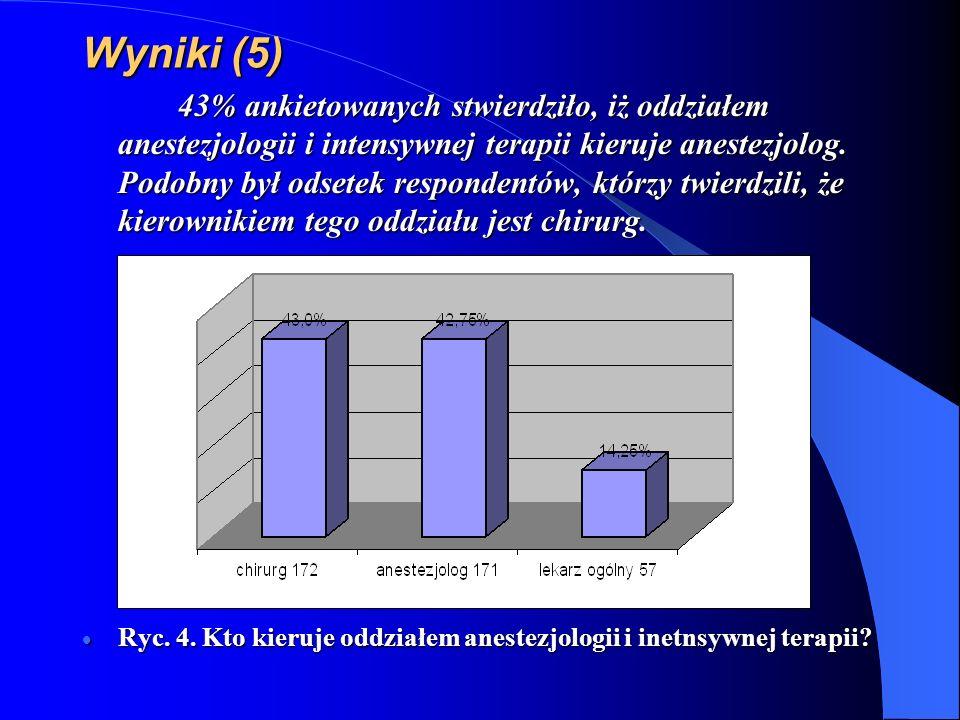 Wyniki (5)