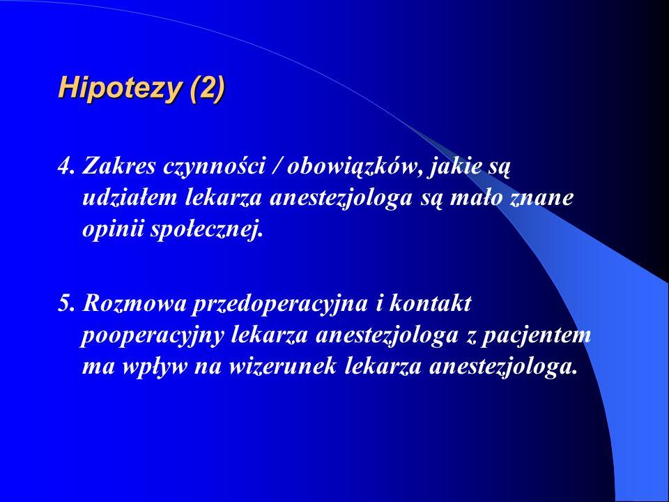 Hipotezy (2) 4. Zakres czynności / obowiązków, jakie są udziałem lekarza anestezjologa są mało znane opinii społecznej.