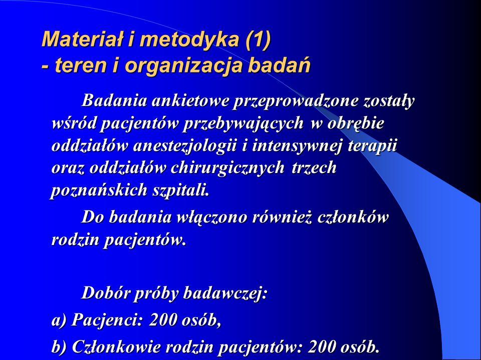 Materiał i metodyka (1) - teren i organizacja badań
