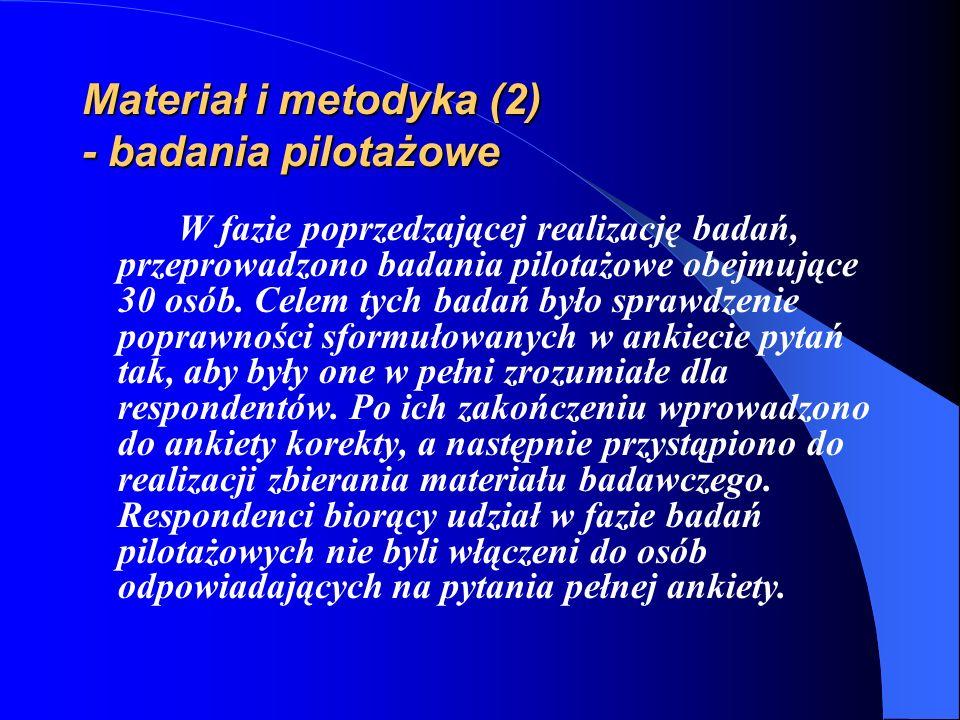 Materiał i metodyka (2) - badania pilotażowe
