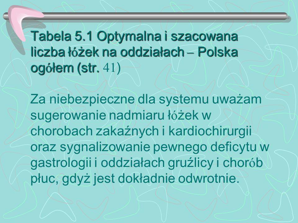 Tabela 5.1 Optymalna i szacowana liczba łóżek na oddziałach – Polska ogółem (str.