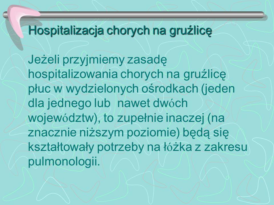 Hospitalizacja chorych na gruźlicę Jeżeli przyjmiemy zasadę hospitalizowania chorych na gruźlicę płuc w wydzielonych ośrodkach (jeden dla jednego lub nawet dwóch województw), to zupełnie inaczej (na znacznie niższym poziomie) będą się kształtowały potrzeby na łóżka z zakresu pulmonologii.