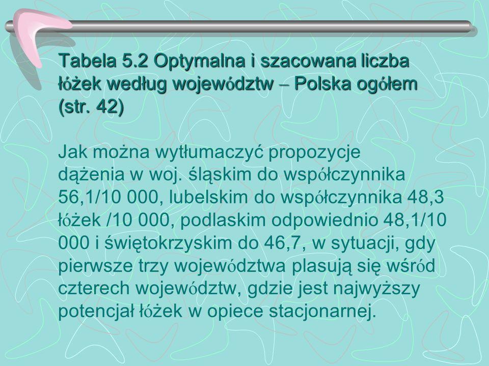 Tabela 5.2 Optymalna i szacowana liczba łóżek według województw – Polska ogółem (str.