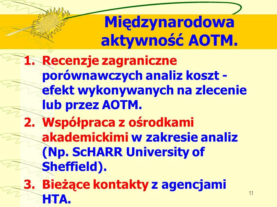 Międzynarodowa aktywność AOTM.