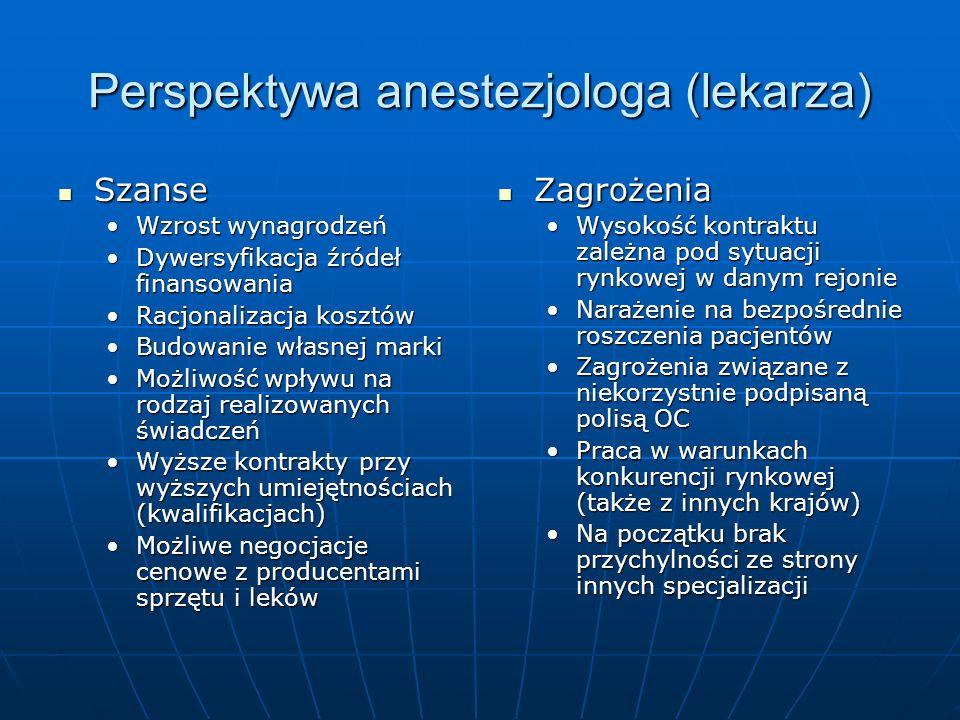 Perspektywa anestezjologa (lekarza)