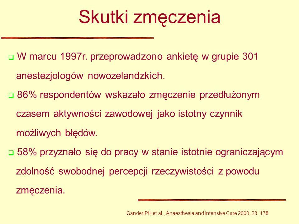 Skutki zmęczenia W marcu 1997r. przeprowadzono ankietę w grupie 301