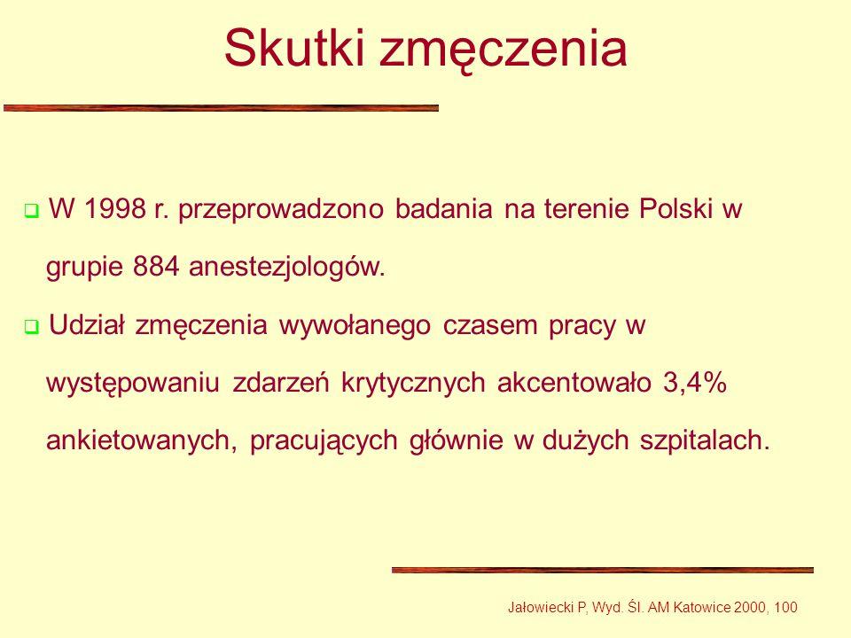 Skutki zmęczenia W 1998 r. przeprowadzono badania na terenie Polski w