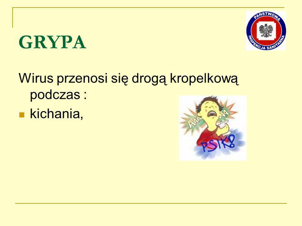 GRYPA Wirus przenosi się drogą kropelkową podczas : kichania,