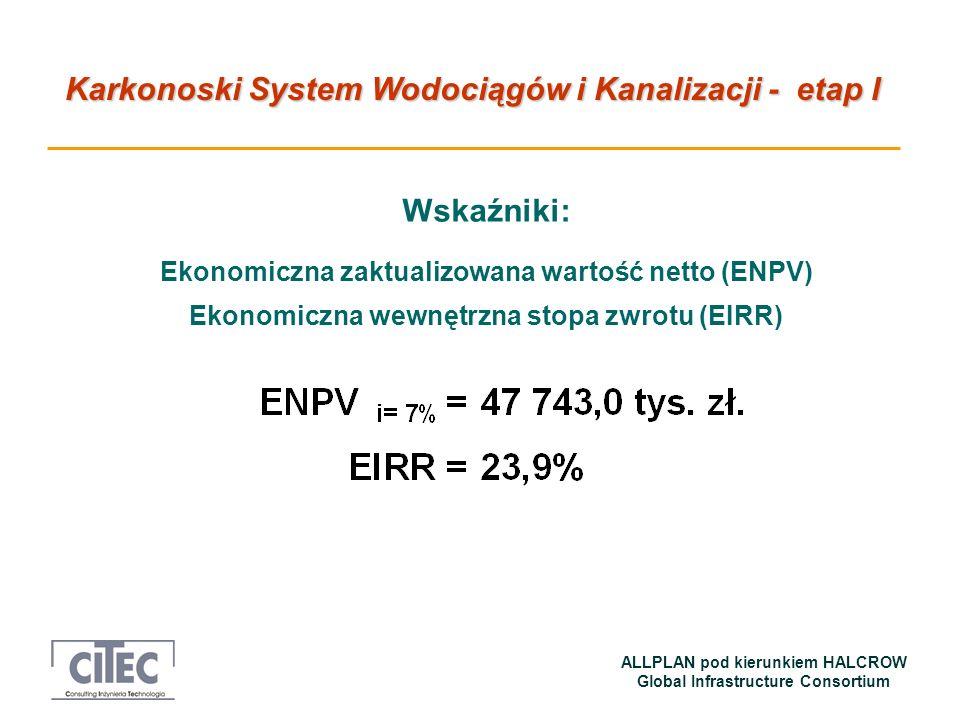 Wskaźniki: Ekonomiczna zaktualizowana wartość netto (ENPV)