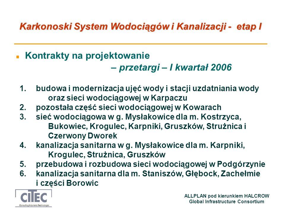 Kontrakty na projektowanie – przetargi – I kwartał 2006