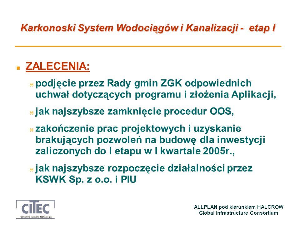 ZALECENIA: podjęcie przez Rady gmin ZGK odpowiednich uchwał dotyczących programu i złożenia Aplikacji,