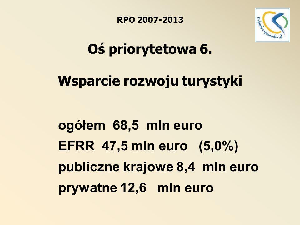 RPO 2007-2013 Oś priorytetowa 6. Wsparcie rozwoju turystyki
