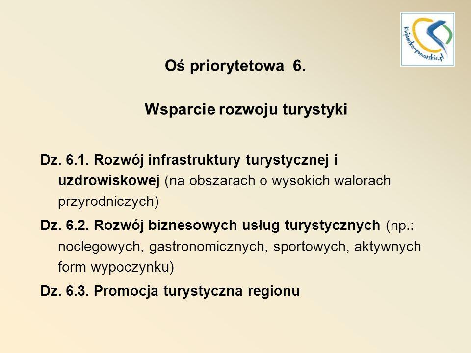 Oś priorytetowa 6. Wsparcie rozwoju turystyki