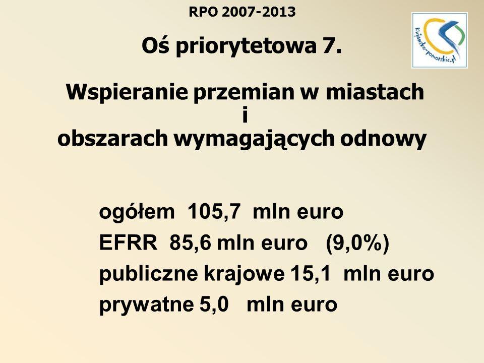 RPO 2007-2013 Oś priorytetowa 7. Wspieranie przemian w miastach i obszarach wymagających odnowy