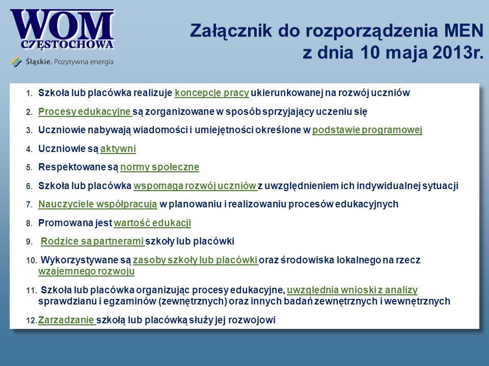 Załącznik do rozporządzenia MEN z dnia 10 maja 2013r.