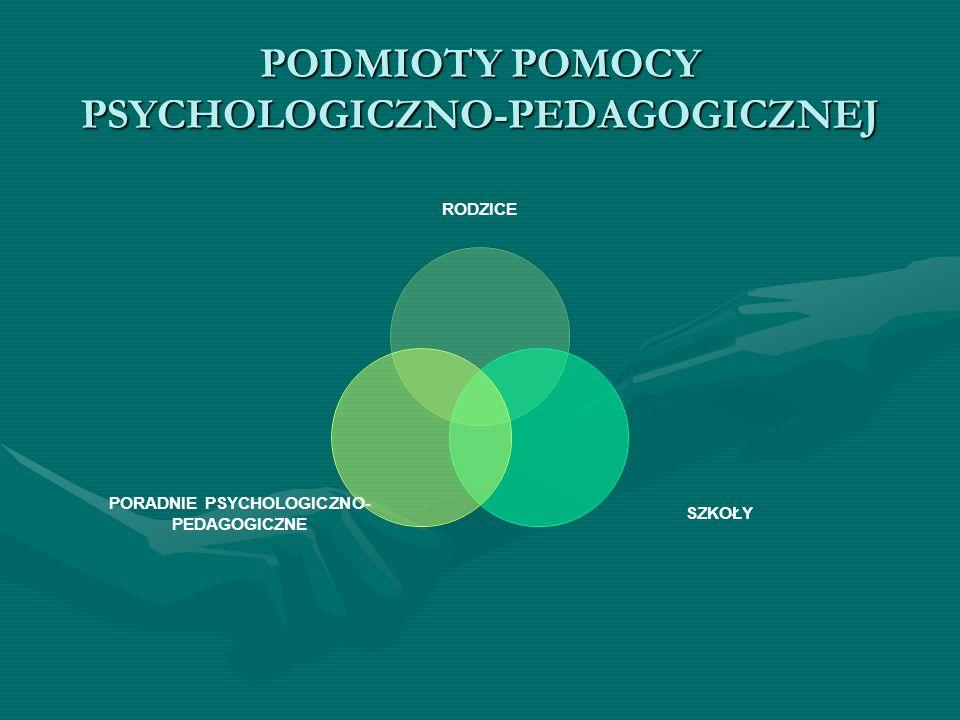 PODMIOTY POMOCY PSYCHOLOGICZNO-PEDAGOGICZNEJ