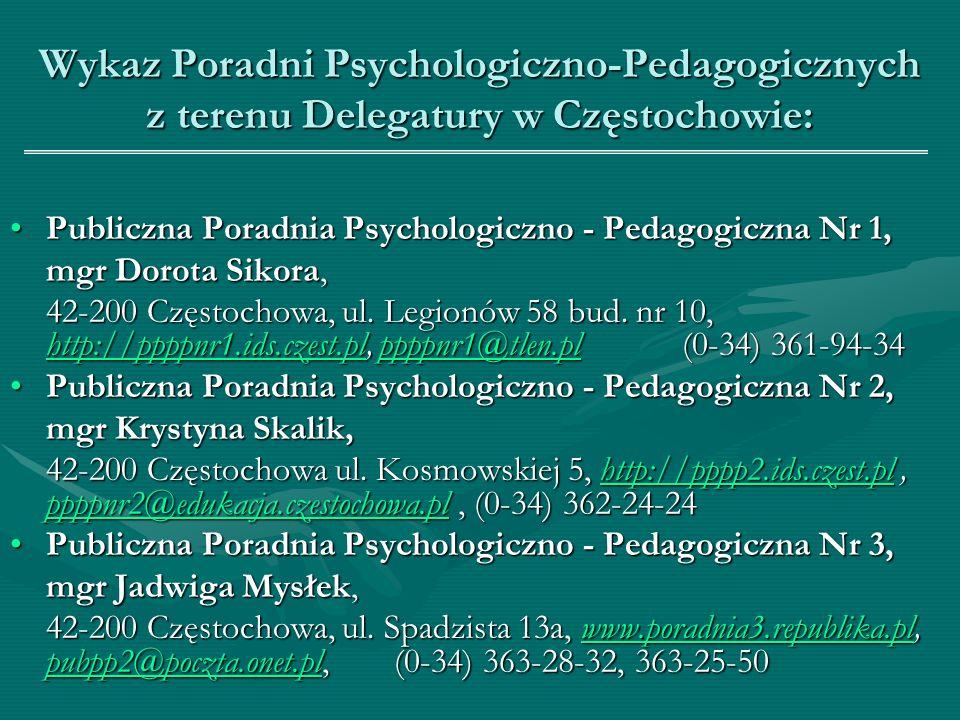 Wykaz Poradni Psychologiczno-Pedagogicznych z terenu Delegatury w Częstochowie: