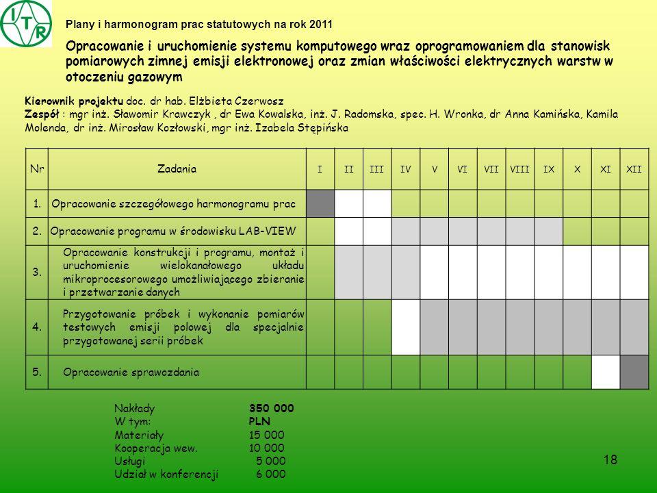 Plany i harmonogram prac statutowych na rok 2011
