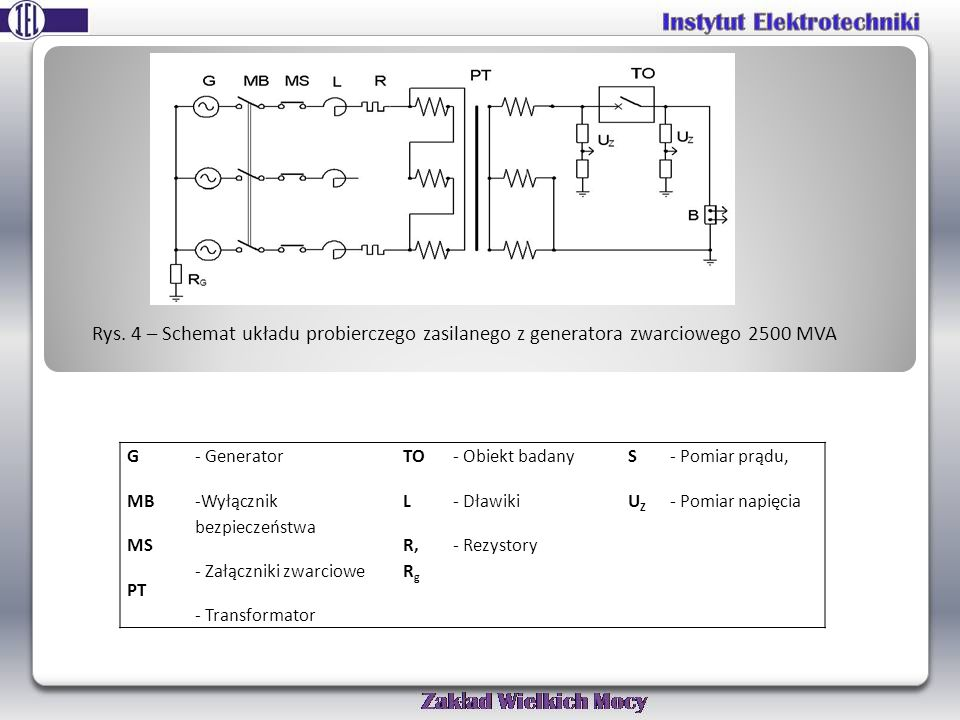 Rys. 4 – Schemat układu probierczego zasilanego z generatora zwarciowego 2500 MVA