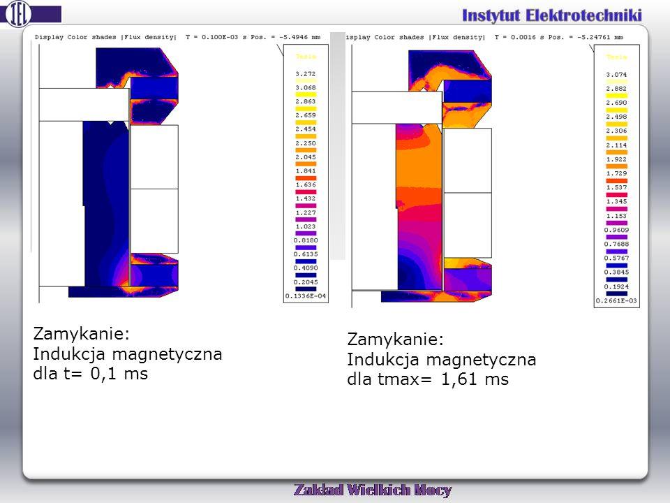 Zamykanie: Indukcja magnetyczna dla t= 0,1 ms Zamykanie: Indukcja magnetyczna dla tmax= 1,61 ms