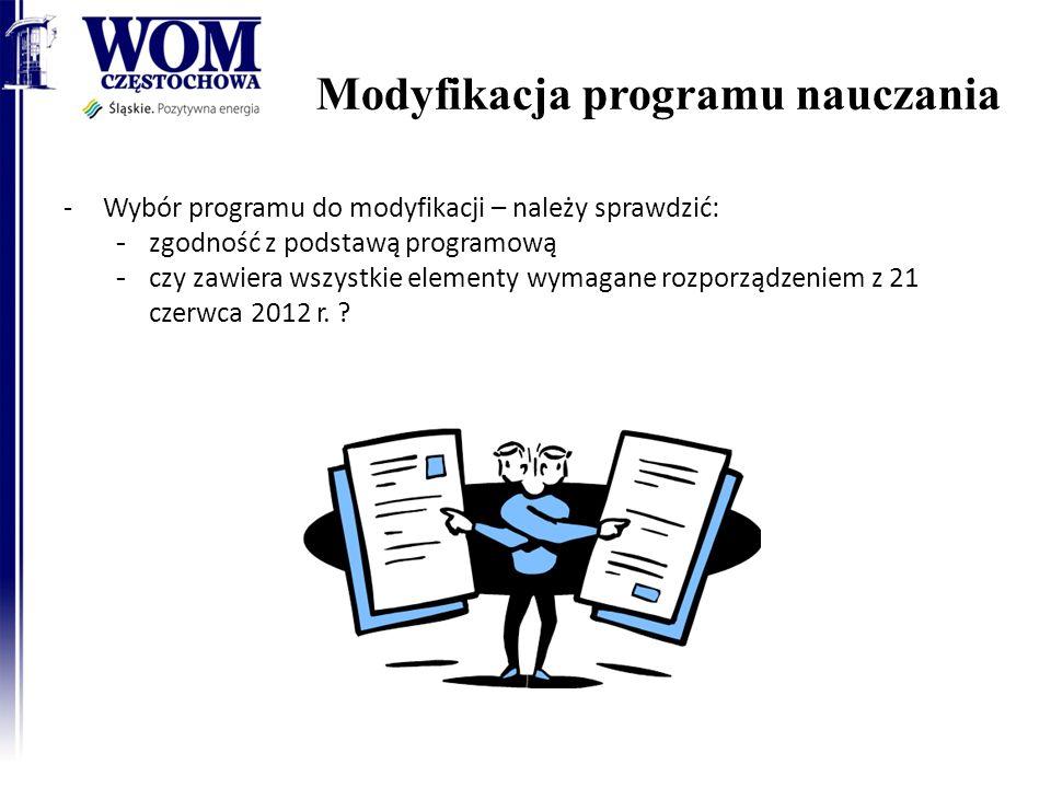 Modyfikacja programu nauczania