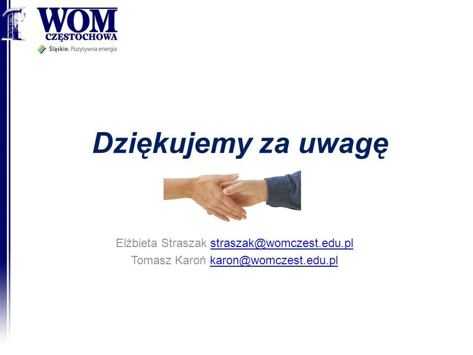 Dziękujemy za uwagę Elżbieta Straszak straszak@womczest.edu.pl