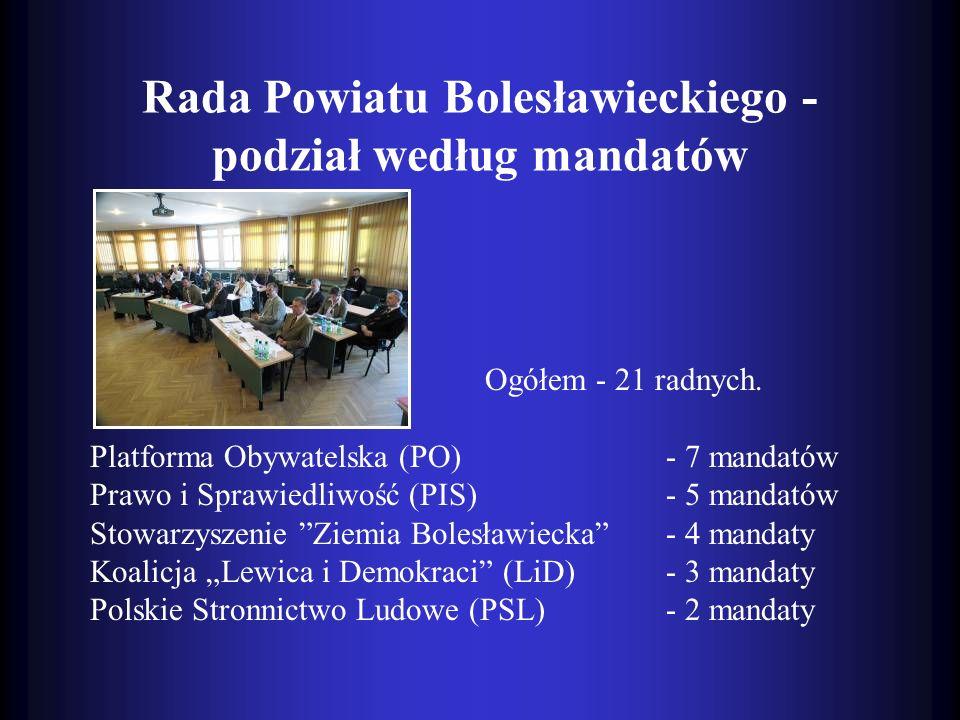 Rada Powiatu Bolesławieckiego - podział według mandatów