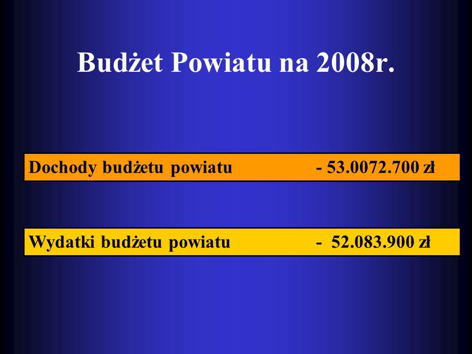 Budżet Powiatu na 2008r. Dochody budżetu powiatu - 53.0072.700 zł